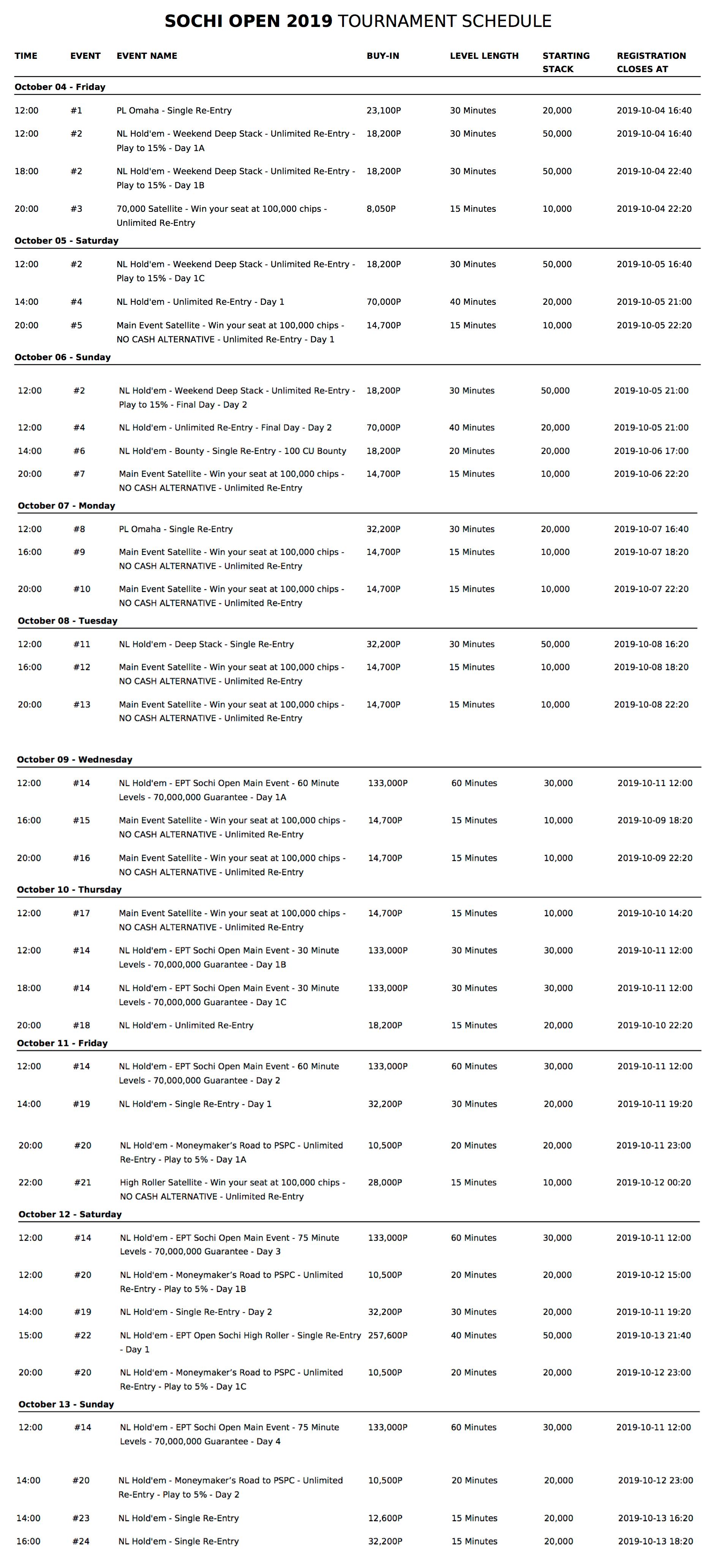 Полное расписание EPT Sochi 2019