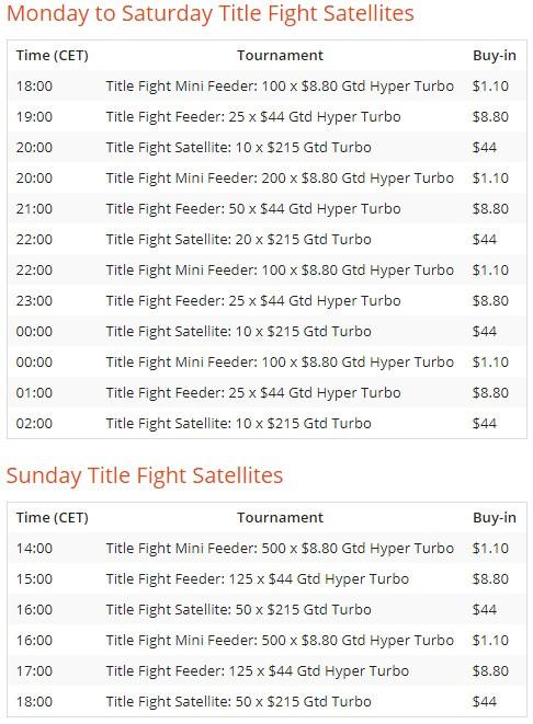расписание отборочных сателлитов к турниру Title Fight на PartyPoker