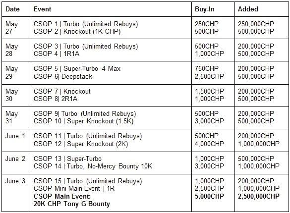 Crypto Series of Poker (CSOP)