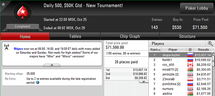 Daily 500 $50K Gtd - 25-10-2017 result