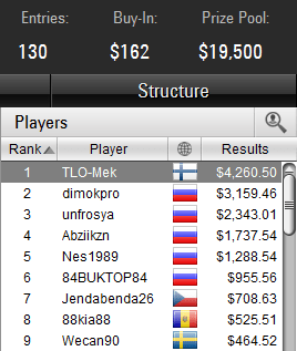 Hot $162 5 russian final table
