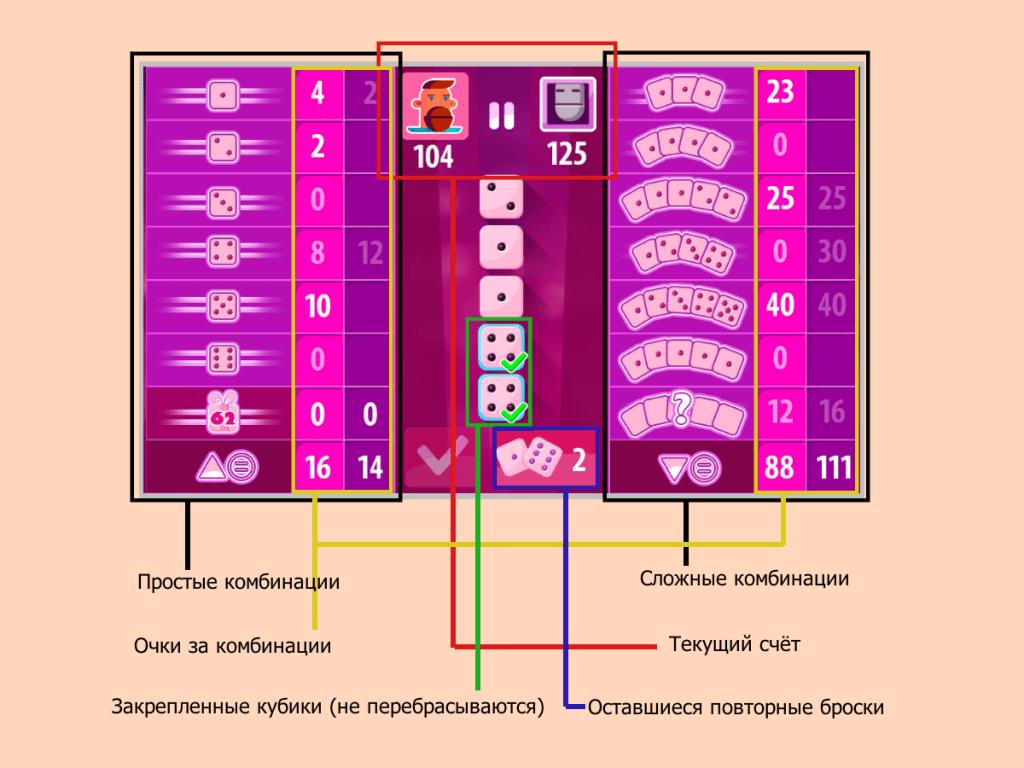 Экран игры во время хода
