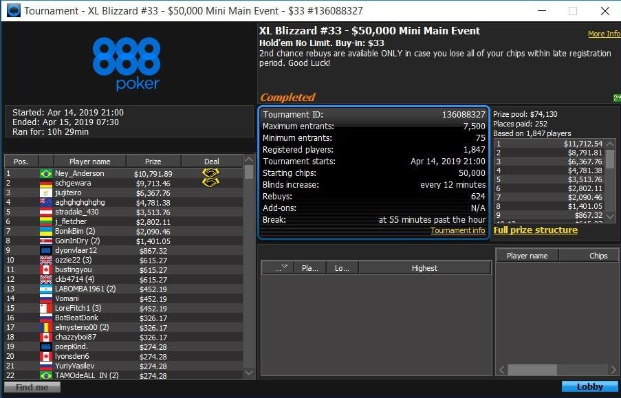 Лобби Main Event #33 GTD $50,000