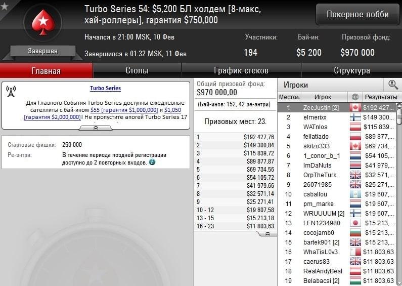 Лобби турнира #54 NLHE 8-max $5,200