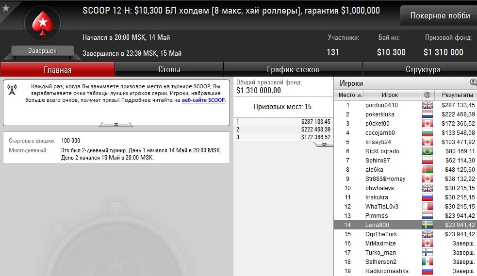 Лобби турнира #12 NLHE 8-max $10,300