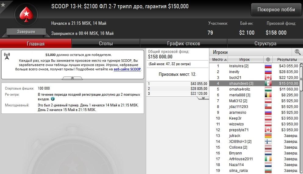 Лобби турнира #13 High Triple Draw 2-7 за $2,100