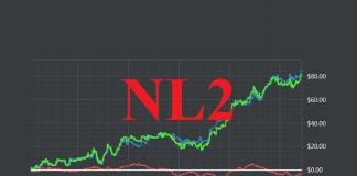 NL2 самое важное о начальном лимите в покере