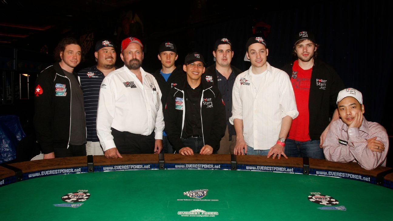 Ноябрьская девятка 2008 года - финалисты WSOP Main Event