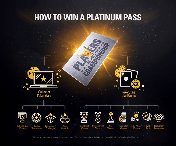PLATINUM PASS PokerStars Players No-Limit Hold'em Championship (PSPC)