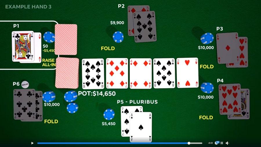 игра за столом с Pluribus