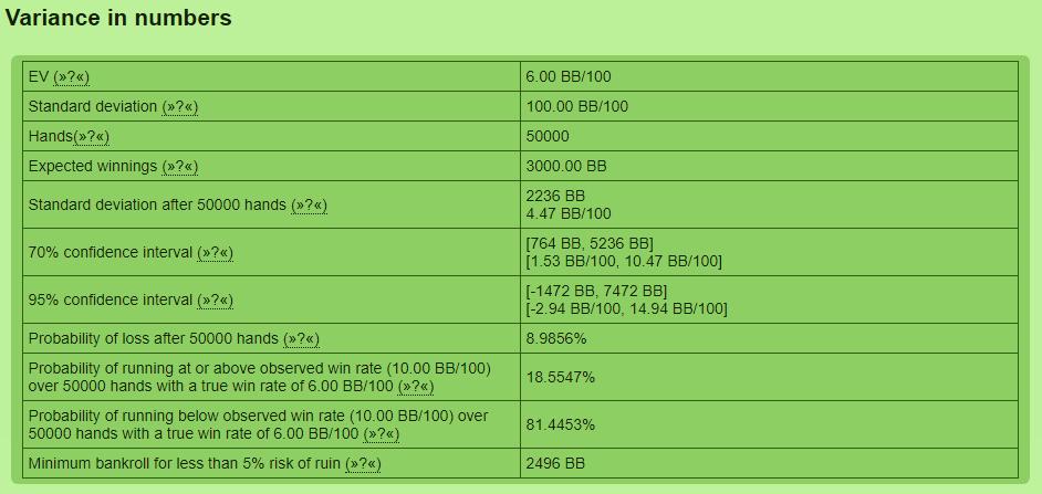 Расчет банкролла при 6 bb на 100