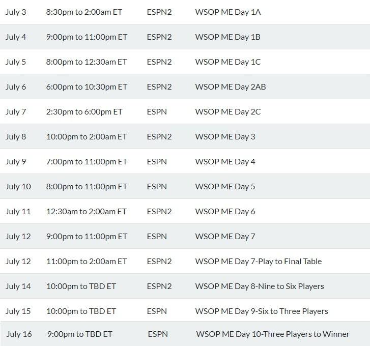 Расписание трансляций WSOP 2019 на ESPN