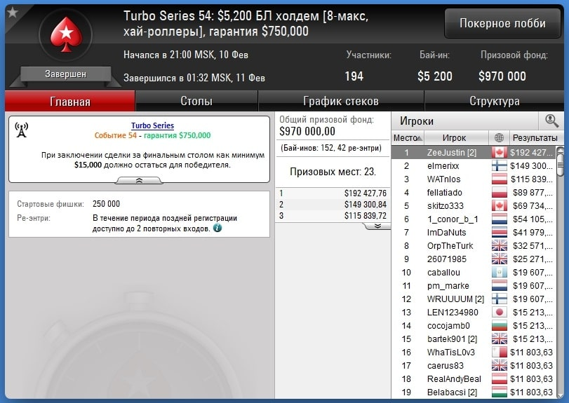Результаты воскресного Turbo Series на PokerStars
