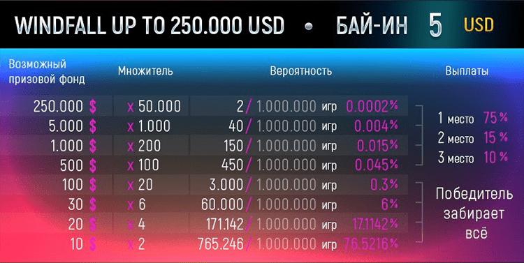 pokermatch winfall up to $250,000