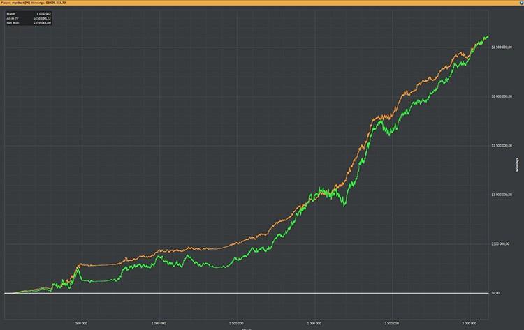 Vedevas cash grafic