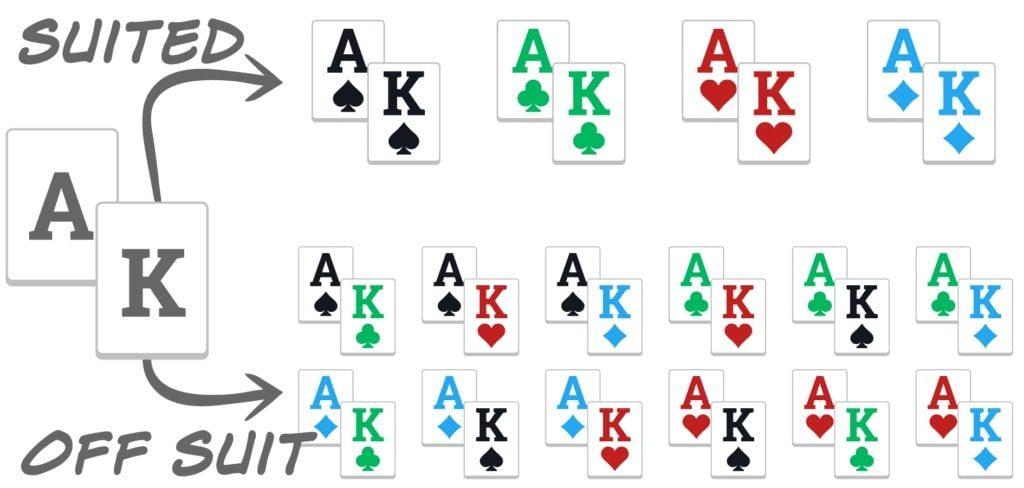 комбинации AK