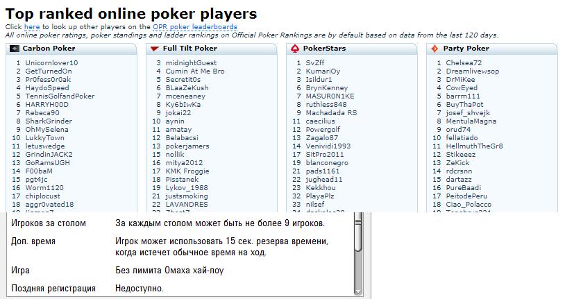 Сколько можно выиграть в покер онлайн casino 888 gratis