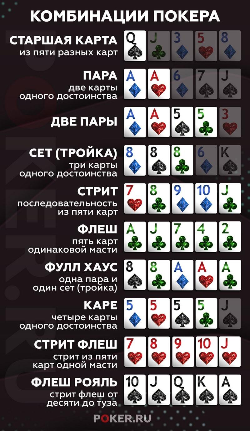 Онлайн подсказки покер онлайн казино рояль играть бесплатно в азартные игры