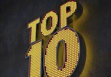 Малинов в топ-10