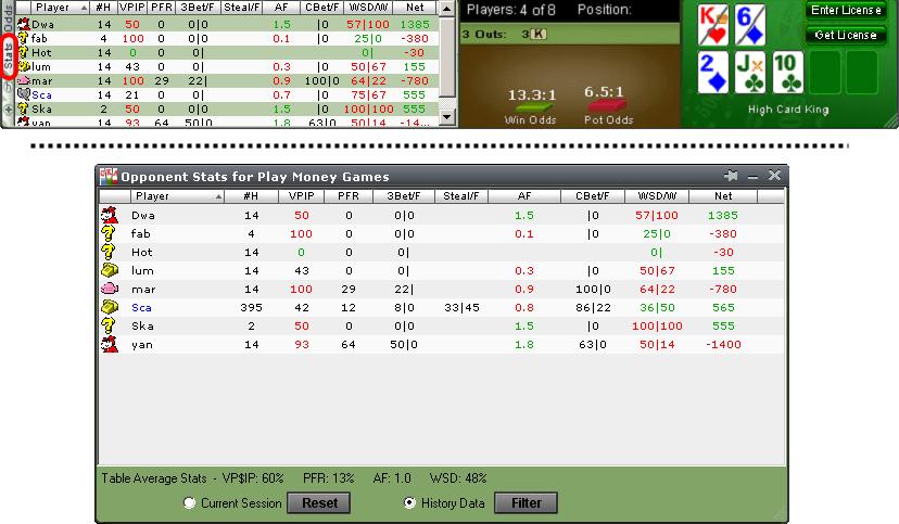 покер индикатор