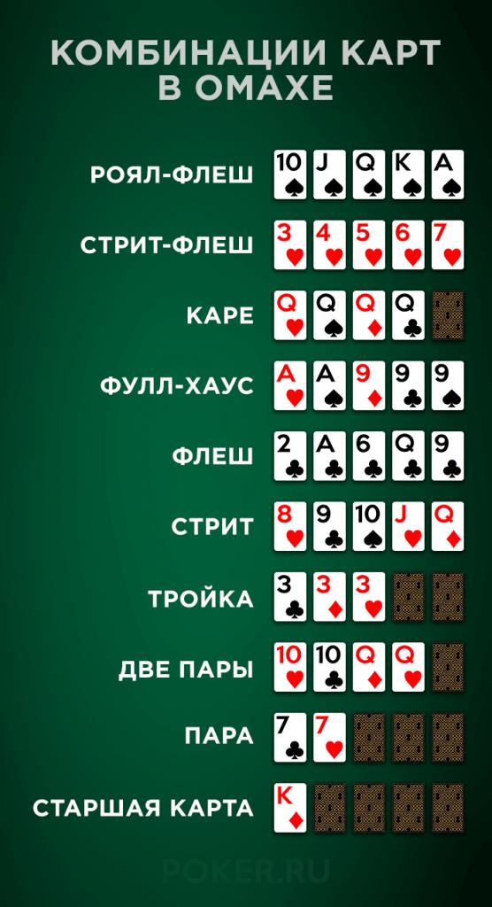 Покер холдем комбинации по старшинству картинки