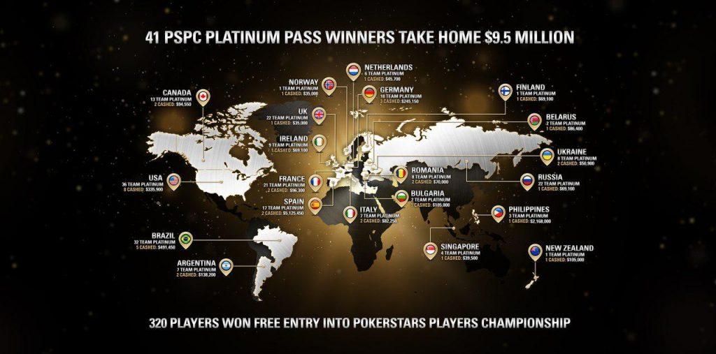 Распределение Platinum Pass по странам