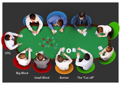 Позиции за столом