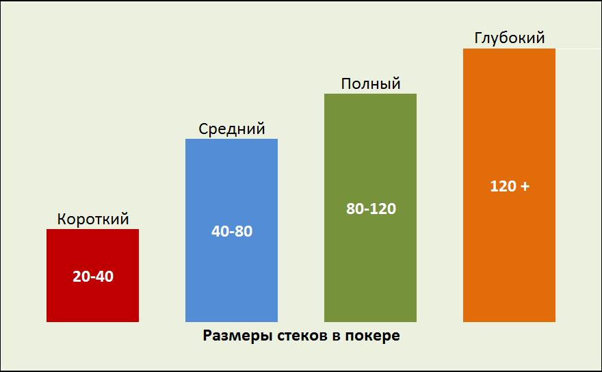 размеры стеков