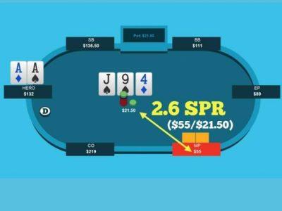 Что такое SPR в покере