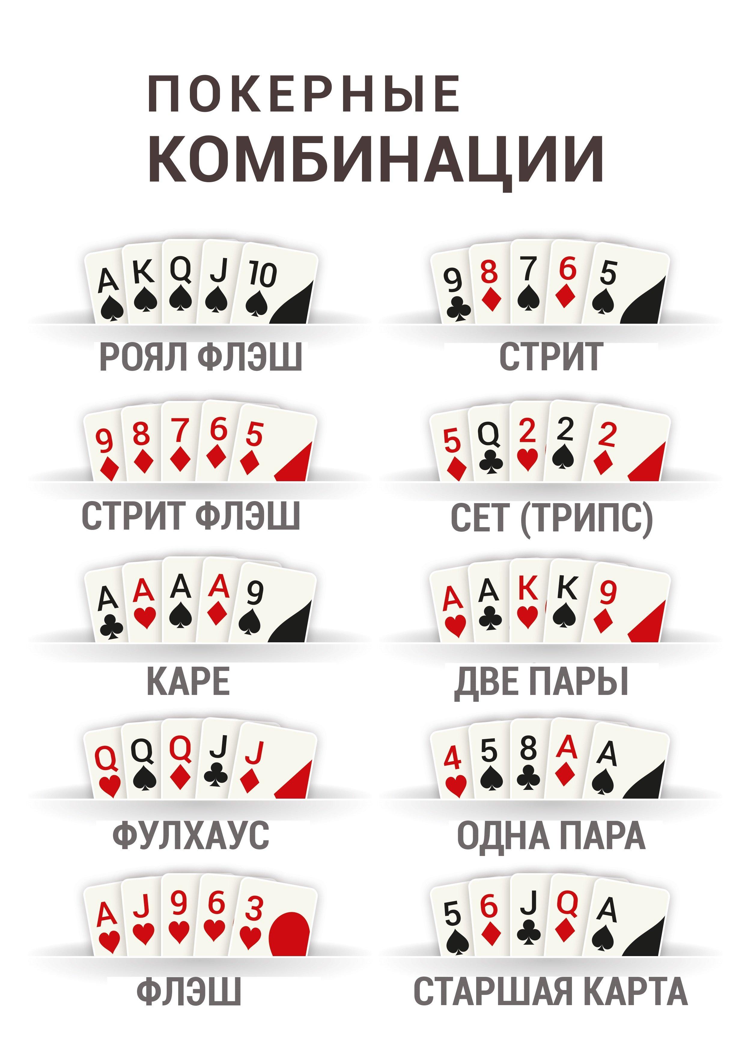 где поиграть в покер в мариуполе